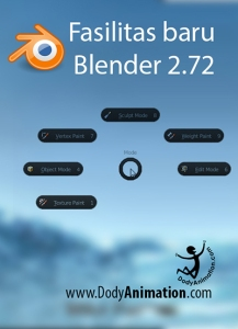 fasiltias baru blender small